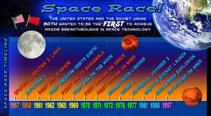 spacerace_01.jpg