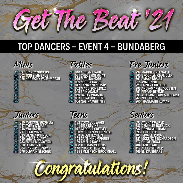top10bundy.jpg