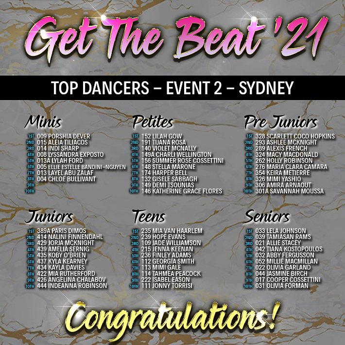 SYD1 TOP10.jpg