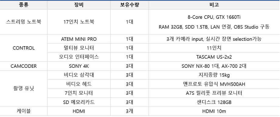 6_영상촬영 및 스트리밍 대관.png