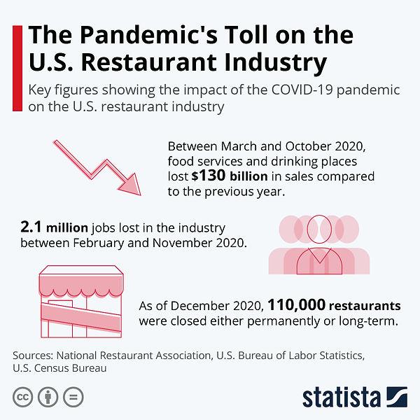 Pandemic Infographic.jpeg