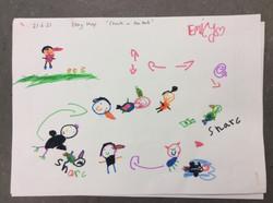 Emily's amazing story map!