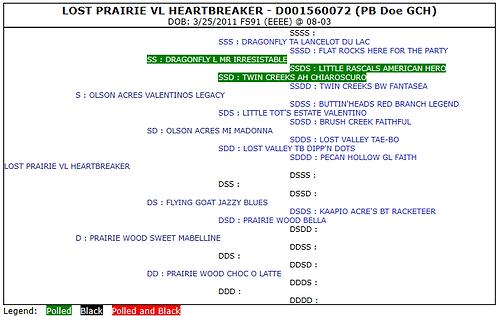 Heartbreaker ped.PNG
