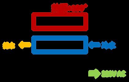 比較 発電エンジン.png