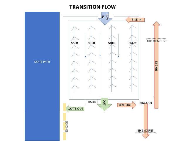 TRANSITION FLOW 3.jpg