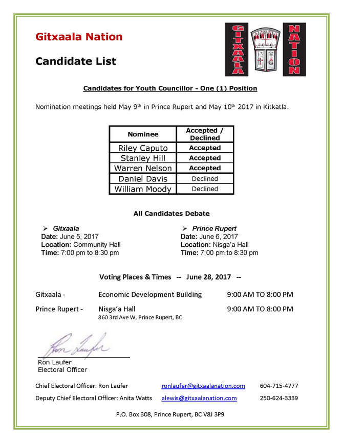 GITXAALA NATION BY-ELECTION - YOUTH COUNCILLOR CANDIDATE LIST