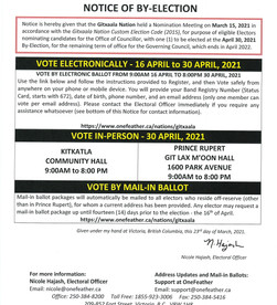Gitxaala Nation Notice of By-Election