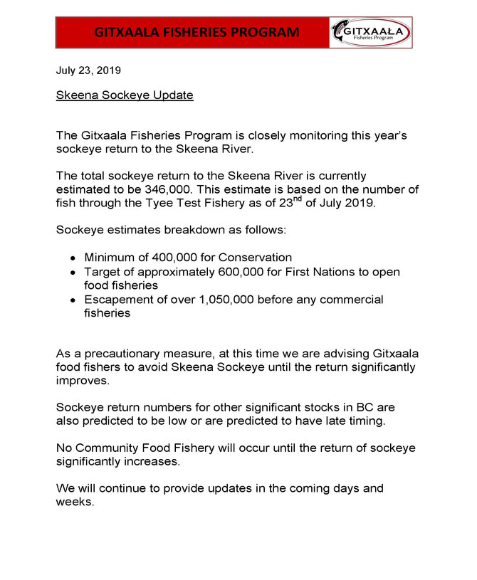 GITXAALA FISHERIES PROGRAM