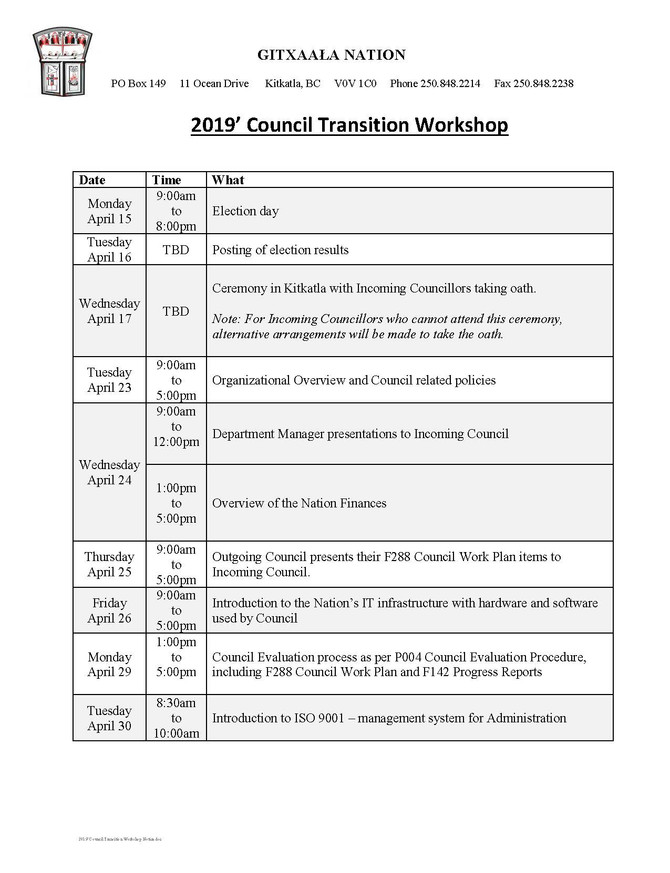2019 Council Transition Workshop