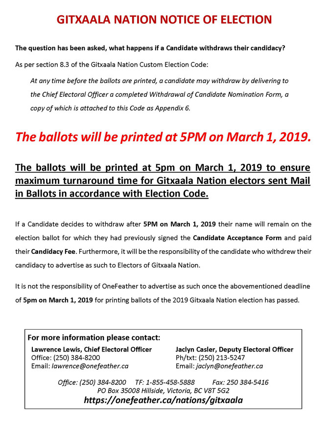 Candidate Withdraw Question / Ballot Printing Date March 1st, 2019