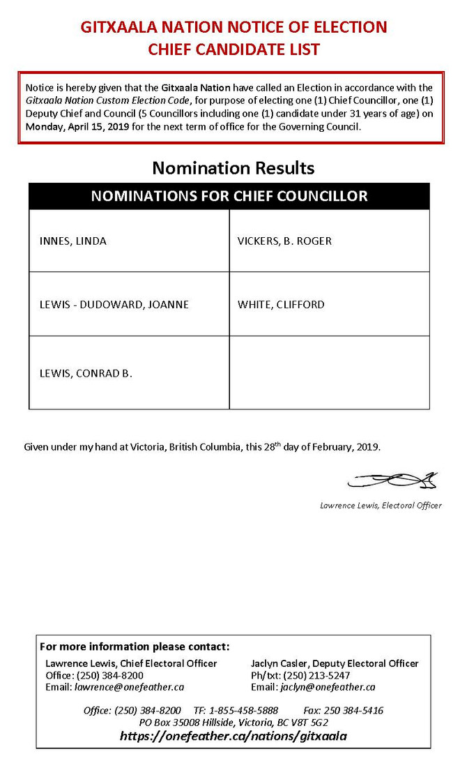 FINAL NOMINATIONS FOR CHIEF COUNCILLOR