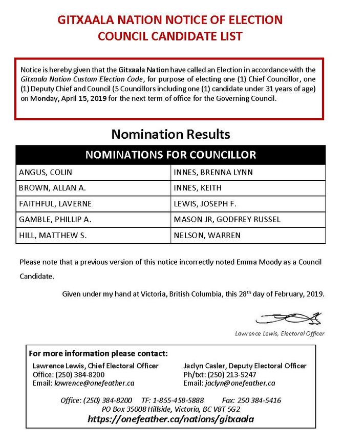 FINAL NOMINATIONS FOR COUNCILLOR