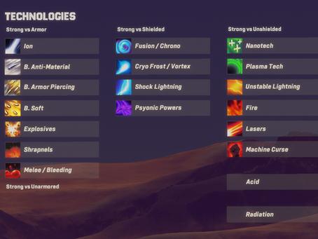The Synthetik Technology Ruleset V2