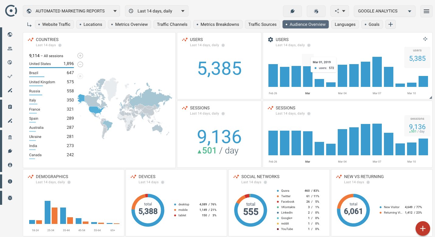 google-analytics-seo-dashboard-for-audie