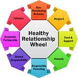Healthy Relationships.jpg