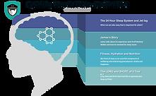 Optimising Sleep for Pilots - Image.png