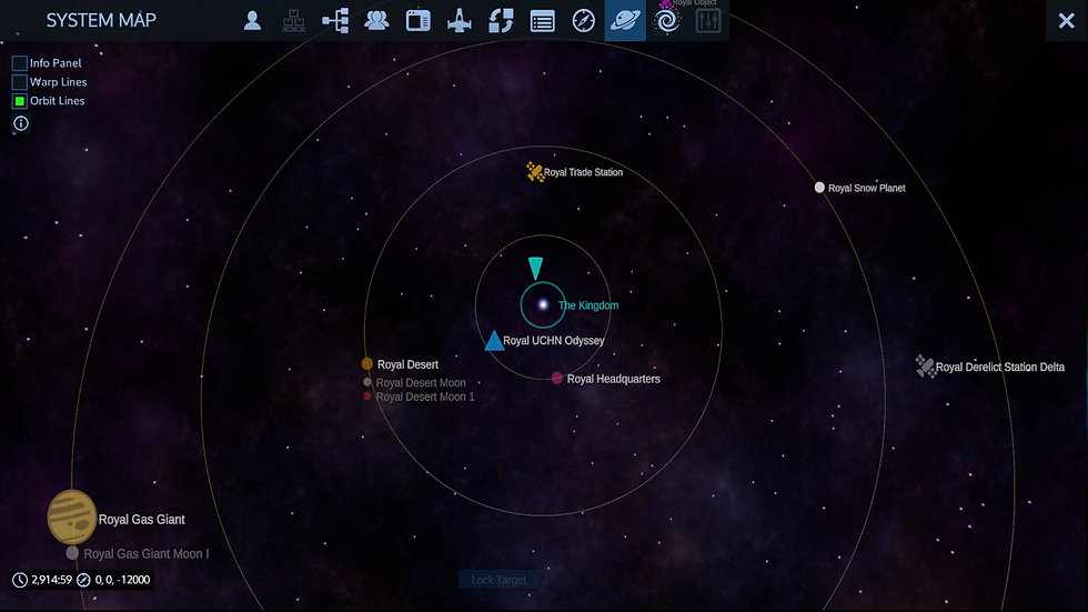 Private Solar System