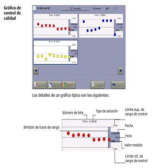 grafico_calidad.jpg