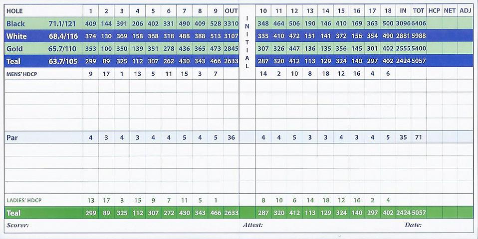scorecard_side02.jpg