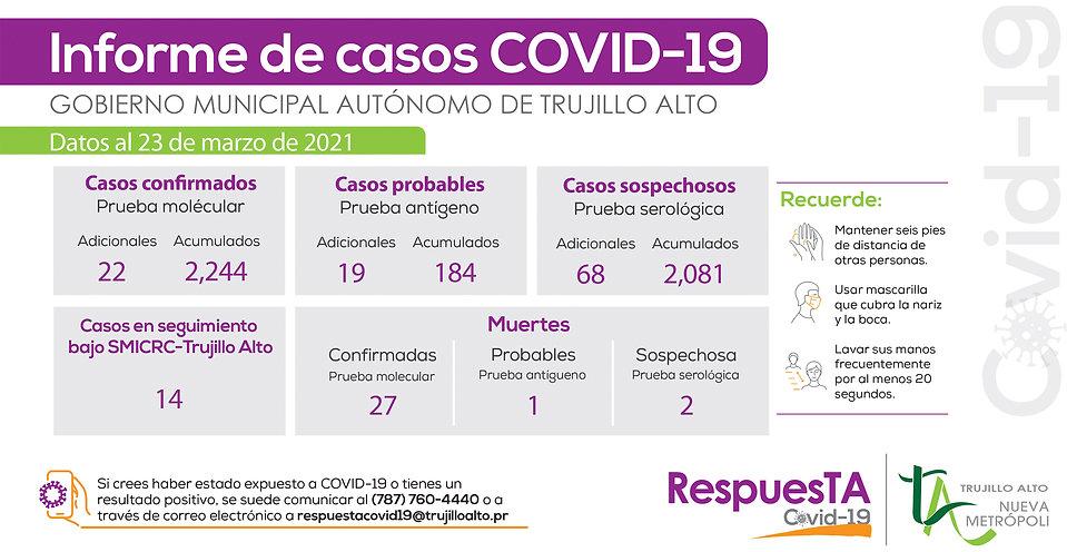 Informe Casos Covid 23 Marzo  2021.jpg