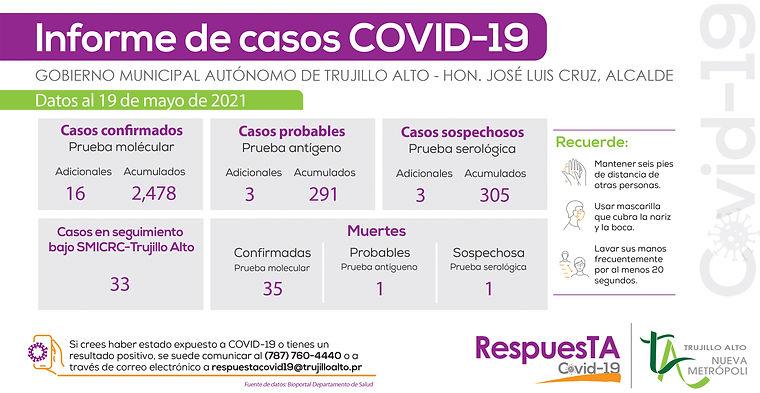Informe Casos Covid 19 de mayo  2021.JPG