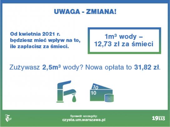 Źródło: Miasto Stołeczne Warszawa