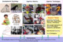 Research themes of Vishwanathan Mohan