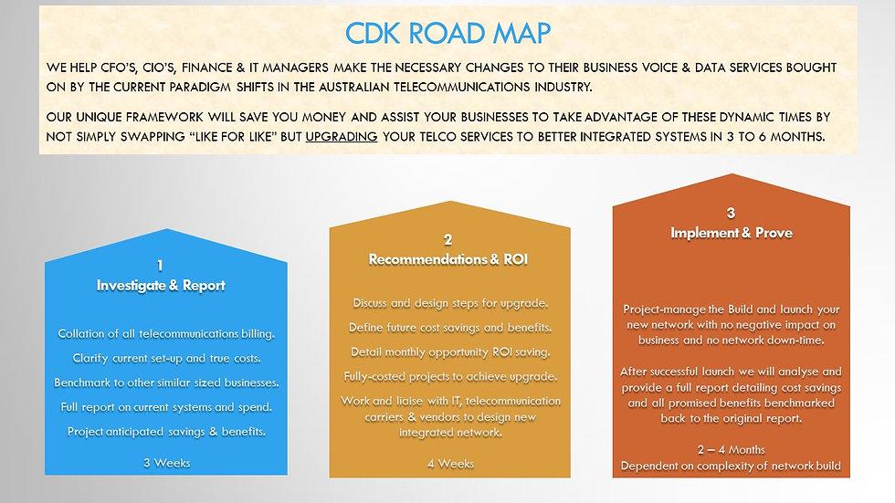 CDK 3-Step Road Map 040919.jpg