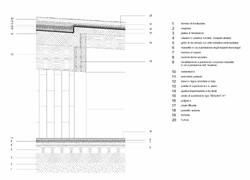 Piazzale Boschetti dettaglio