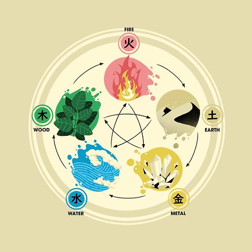5 Elements_Web.png
