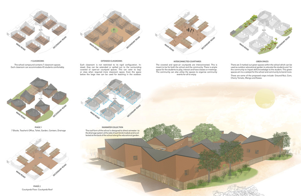 Diagrams and roof persp.jpg