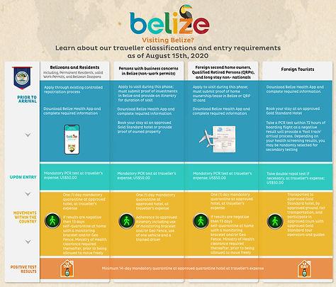 BzeRequirements-Infographic.jpg