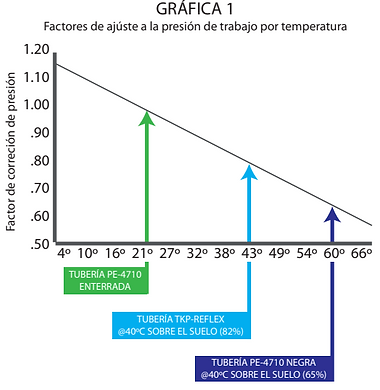 grafica comparativa.PNG