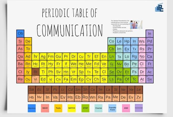 3:15-3:30 pm Communication
