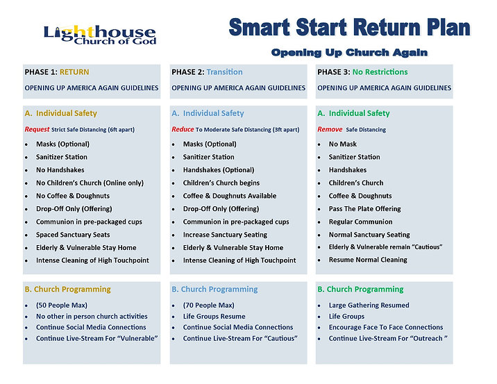 Smart Start Church Opening plan.jpg