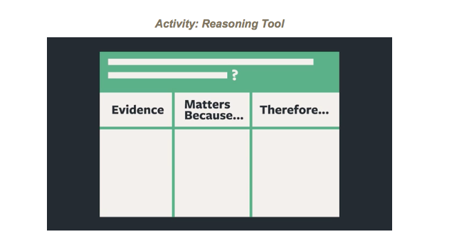 Reasoning Tool from The Argumentation Toolkit, The Lawrence Hall of Science