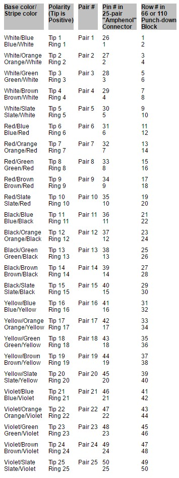 66 block wiring diagram - wiring diagrams database,