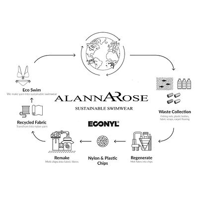 AR sustainable.jpg