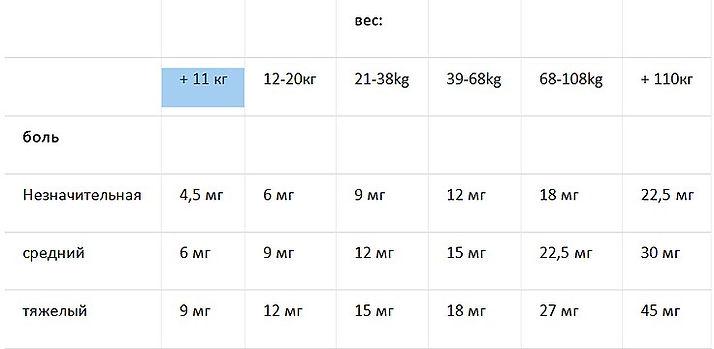таблица расчета дозирования CBD.jpg