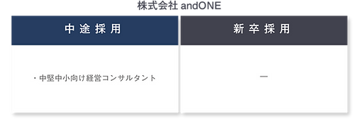 Recruitアンドワン改.png