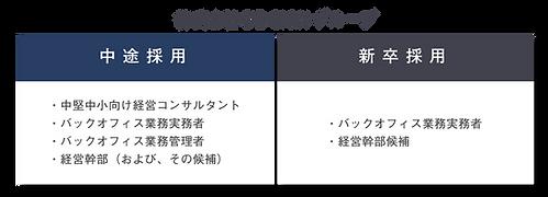 グループ用 Recruit図 グループ.png