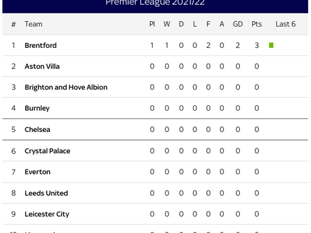 We are top of the Premier League!