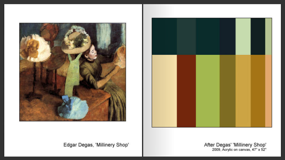 Sevan Melikyan, After Degas' 'Millinery Shop'