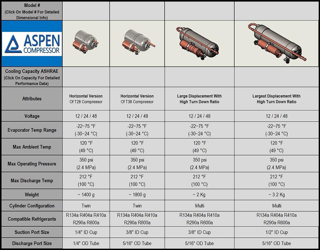 Horizontals Only Spec Sheet.JPG