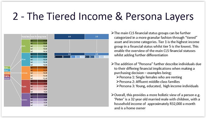 2 - Tiered Income Levels.jpg