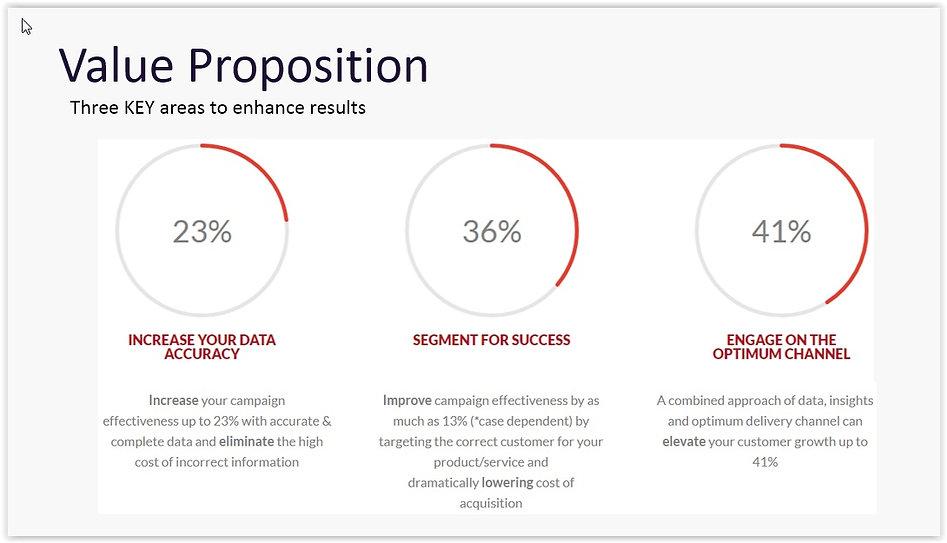 CLS Value Proposition.jpg