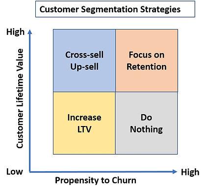 Segmentation Strategies.jpg