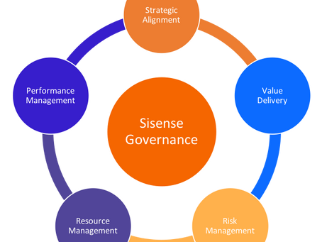 Sisense Good Governance