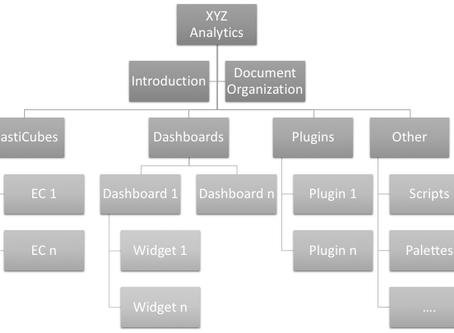 Good Governance:  Documenting your Sisense system