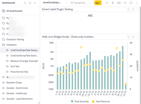 Good Governance:  Dashboards supporting Testing and Validating your Sisense System.
